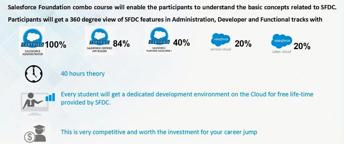 Akshay Dhiman On Twitter Salesforce Certification Is Suitable For