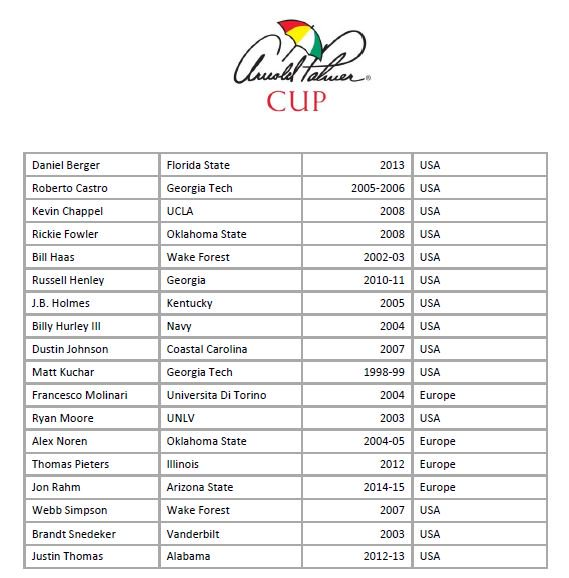 Arnold Palmer Cup on Twitter:
