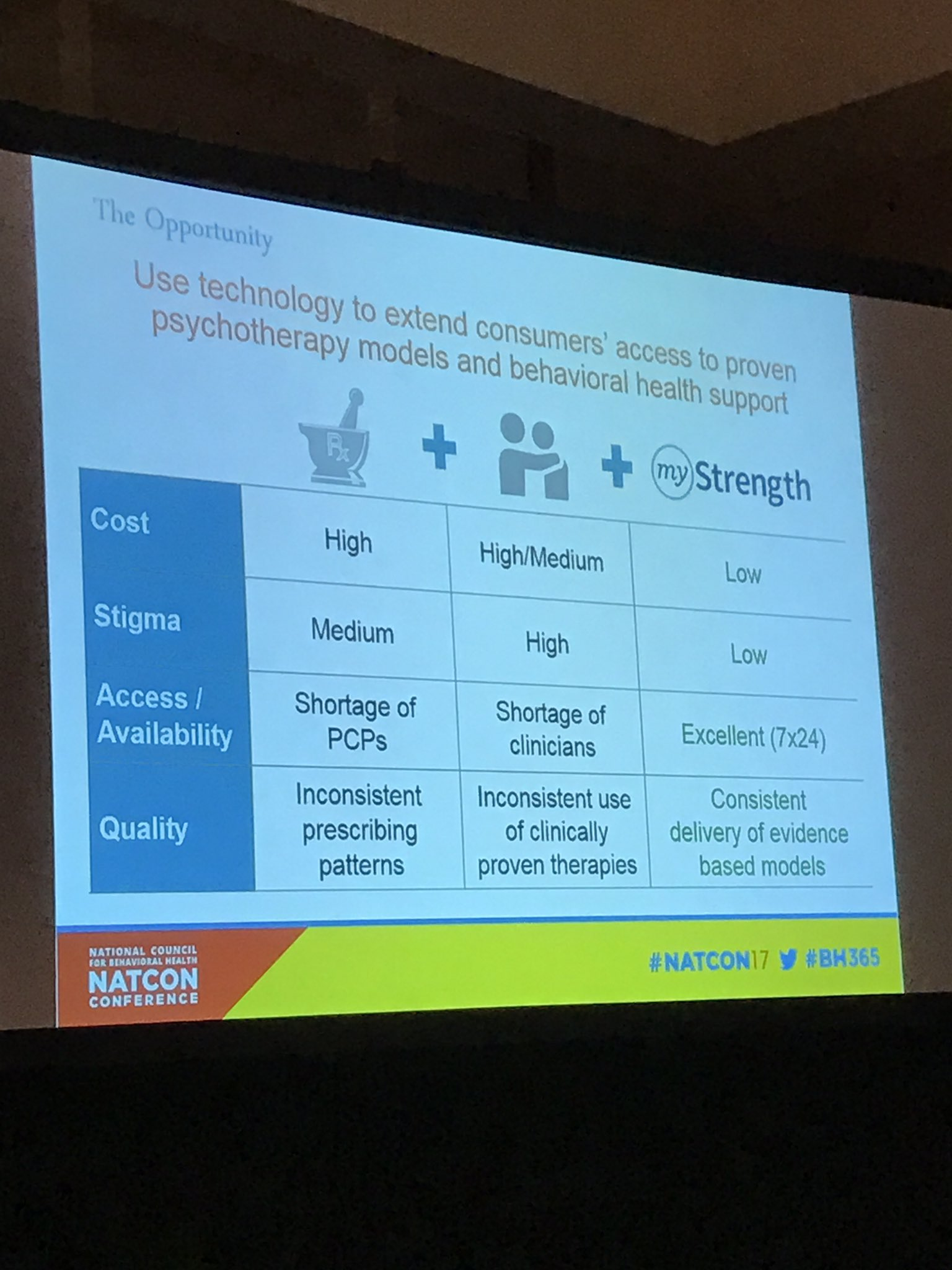 Scott Cousino of @mystrengthbh talking benefits of digital tools &how it can be an extension of treamtment to keep people engaged #NatCon17 https://t.co/Z02bA0pDPs