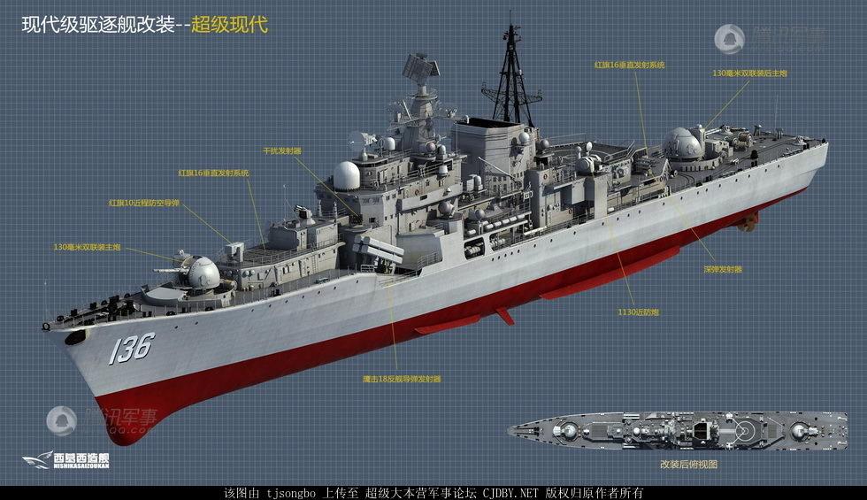 Udaloy and Sovremennyy destroyers - Page 7 C8rOXBhVoAAIhkI