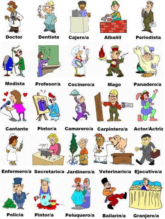 spanish online on twitter quot161hola today we learn names of