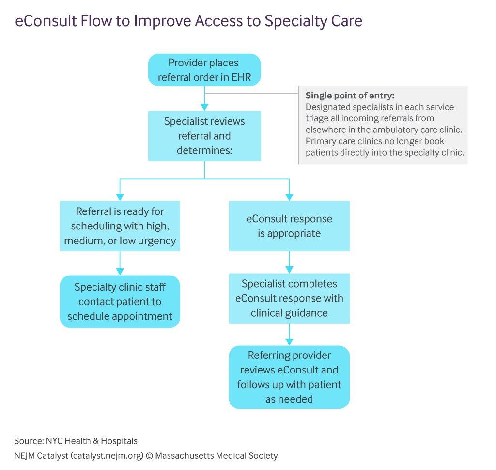 andrewlenis on twitter davechokshi chrisfilson nychealthsystem rh twitter com Specialty Medical Supplies Palliative Care Benefits