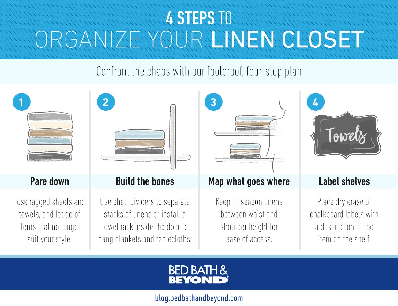 Bed Bath Beyond On Twitter How To Organize Your Linen
