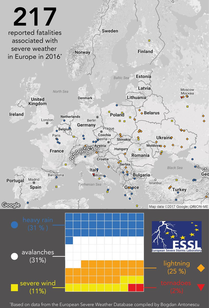severe-weather EU on Twitter:
