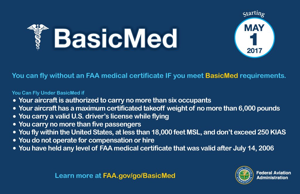 The Faa On Twitter Ga Pilots Can Fly Wout Faa Med Cert If