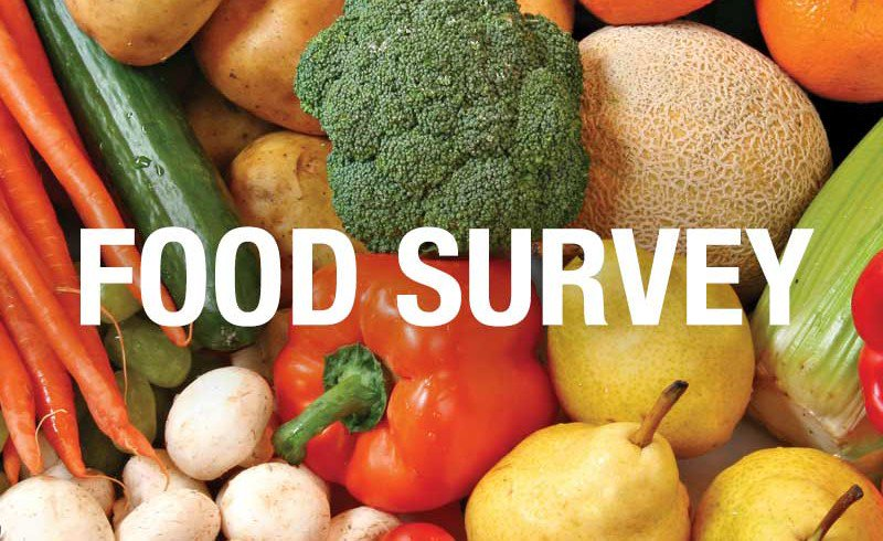 Food Demand Survey (@OKState_FooDS) | Twitter