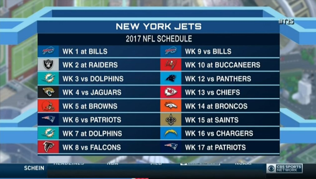 Cbs Sports Network On Twitter The New York Jets Will Have The Worst Record In All Of Football Adamschein T2s