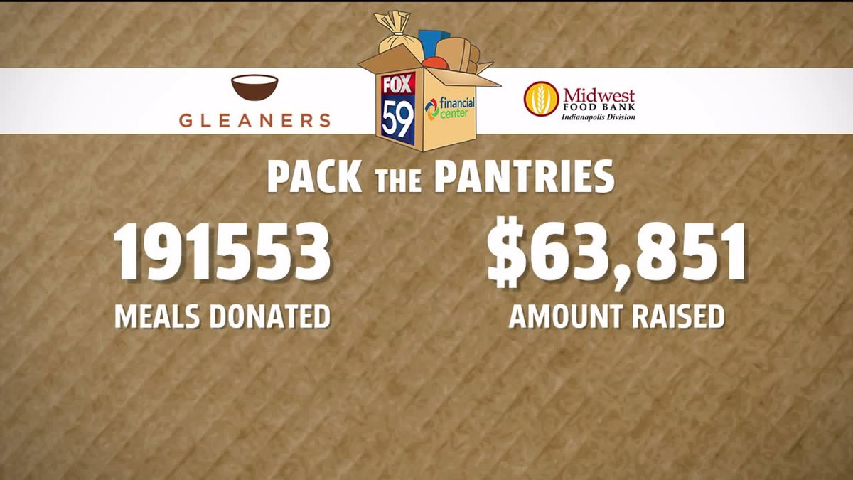 Thank you to all who donated to #PackThePantries, you helped raise over 190,000 meals for hungry Hoosiers  http:// via.fox59.com/30zhn  &nbsp;  <br>http://pic.twitter.com/QEy88yYljP