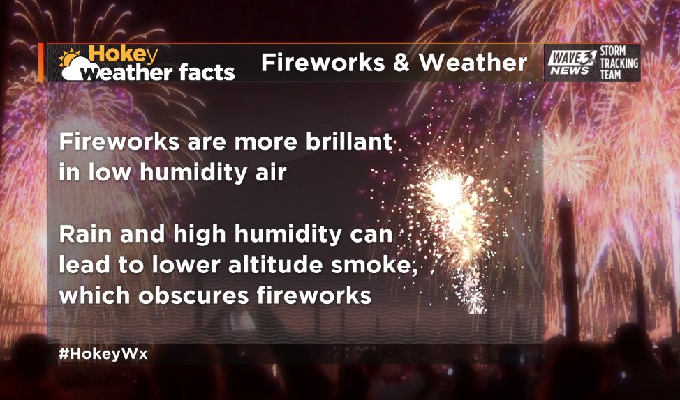 HOKEY WEATHER FACT: How does the weather affect #fireworks?  #HokeyWx...