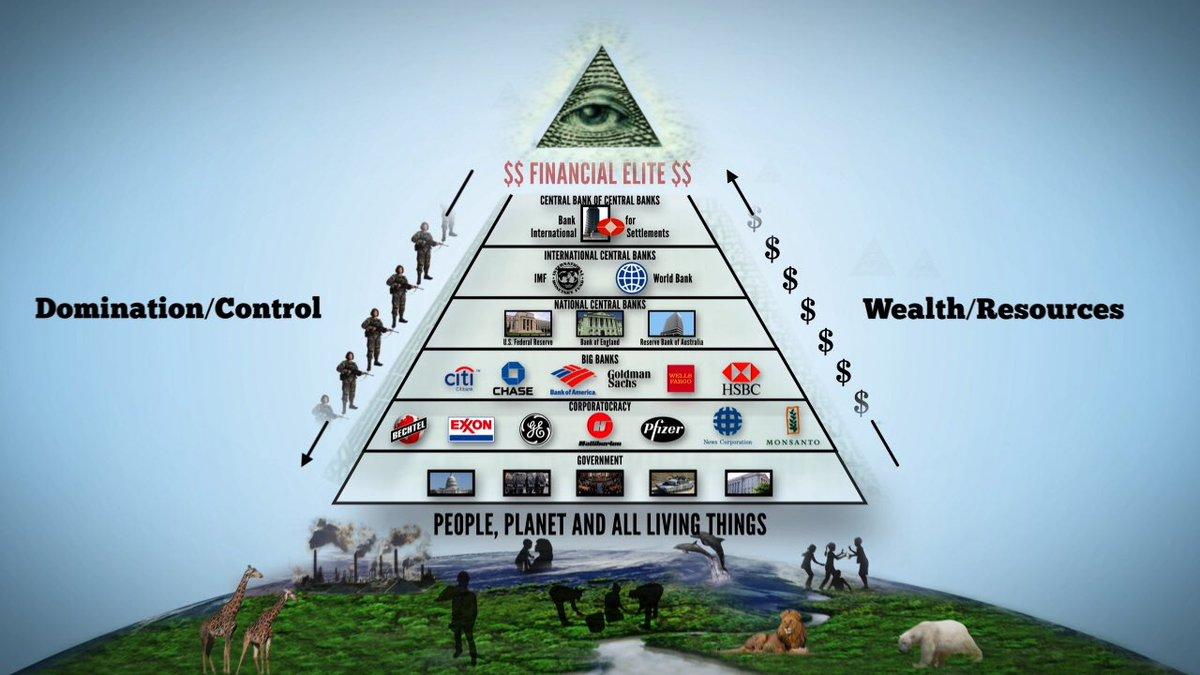 Oil is why #ExxonMobil #RexTillerson &amp; Putin created #TrumpRussia #FollowTheMoney<br>http://pic.twitter.com/Jvxl9mYeyx