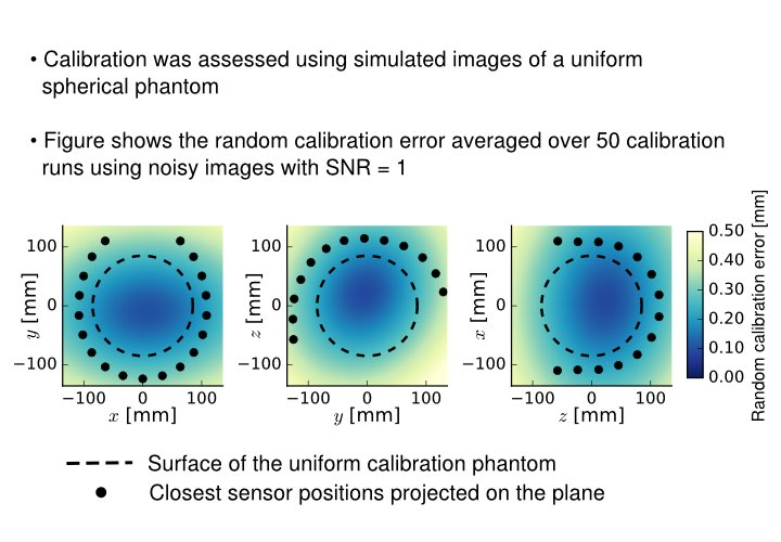 @abc_aalto @k7hoven (5) With simulated images (voxel size 4×4×4 mm³), < 0.5 mm calibration accuracy was achieved even in very low SNR conditions. #brainTC https://t.co/dm9mMXyNQG