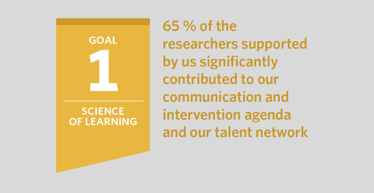 Support frm JF #ResearchFellows and #KJJAwards recipients and many more to reach our goals  http:// ow.ly/P2md30b0rvO  &nbsp;  <br>http://pic.twitter.com/jVUbmF5d86
