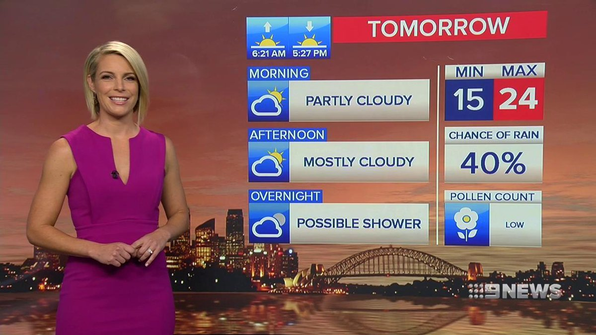 Weather: mostly cloudy in sydney tomorrow, a top of 24c