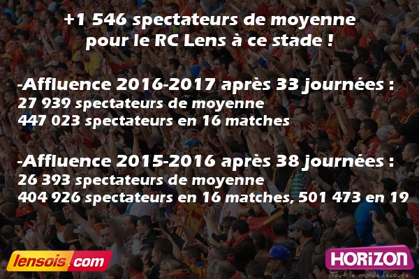 #DominosLigue2 #Affluence #Supporters #RCLens #Bollaert No comment !<br>http://pic.twitter.com/mrVZ2nZz9f