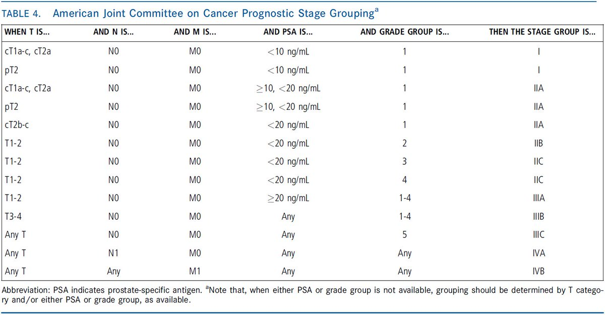 ajcc cancer staging manual 8th edition