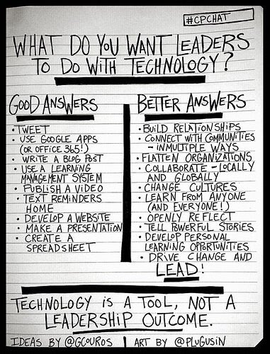 I have always loved this graphic #sscdigilead #rpslead https://t.co/XOyDanw2Nu