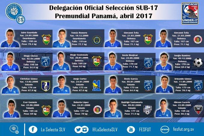 SUB-17 CONCACAF 2017 - Eliminatorias a Copa Mundo 2017. C93efr4XoAULXsN