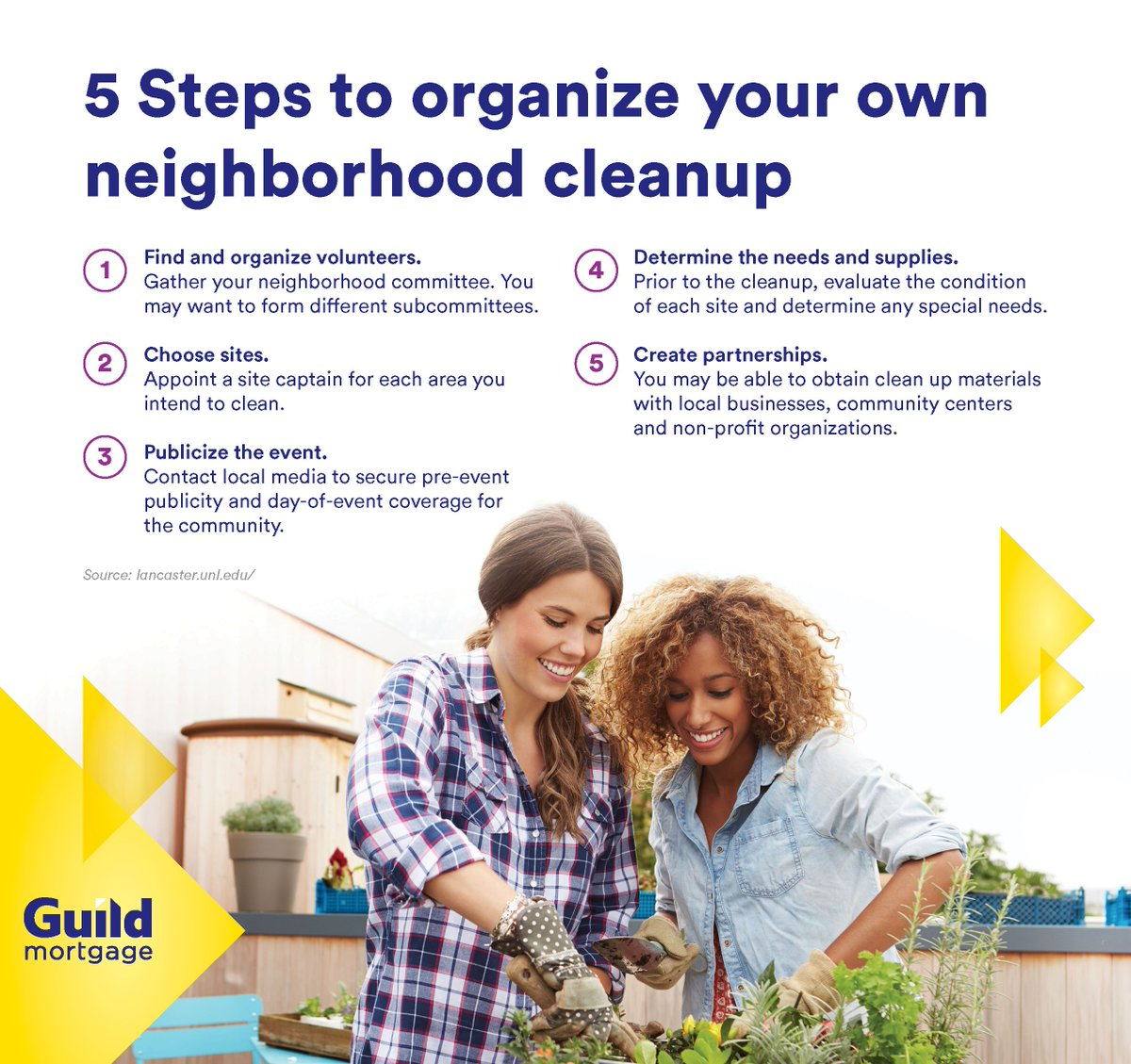 10 Special Needs Organizations You >> Guild Mortgage On Twitter Neighborhood Cleanups Make A Difference