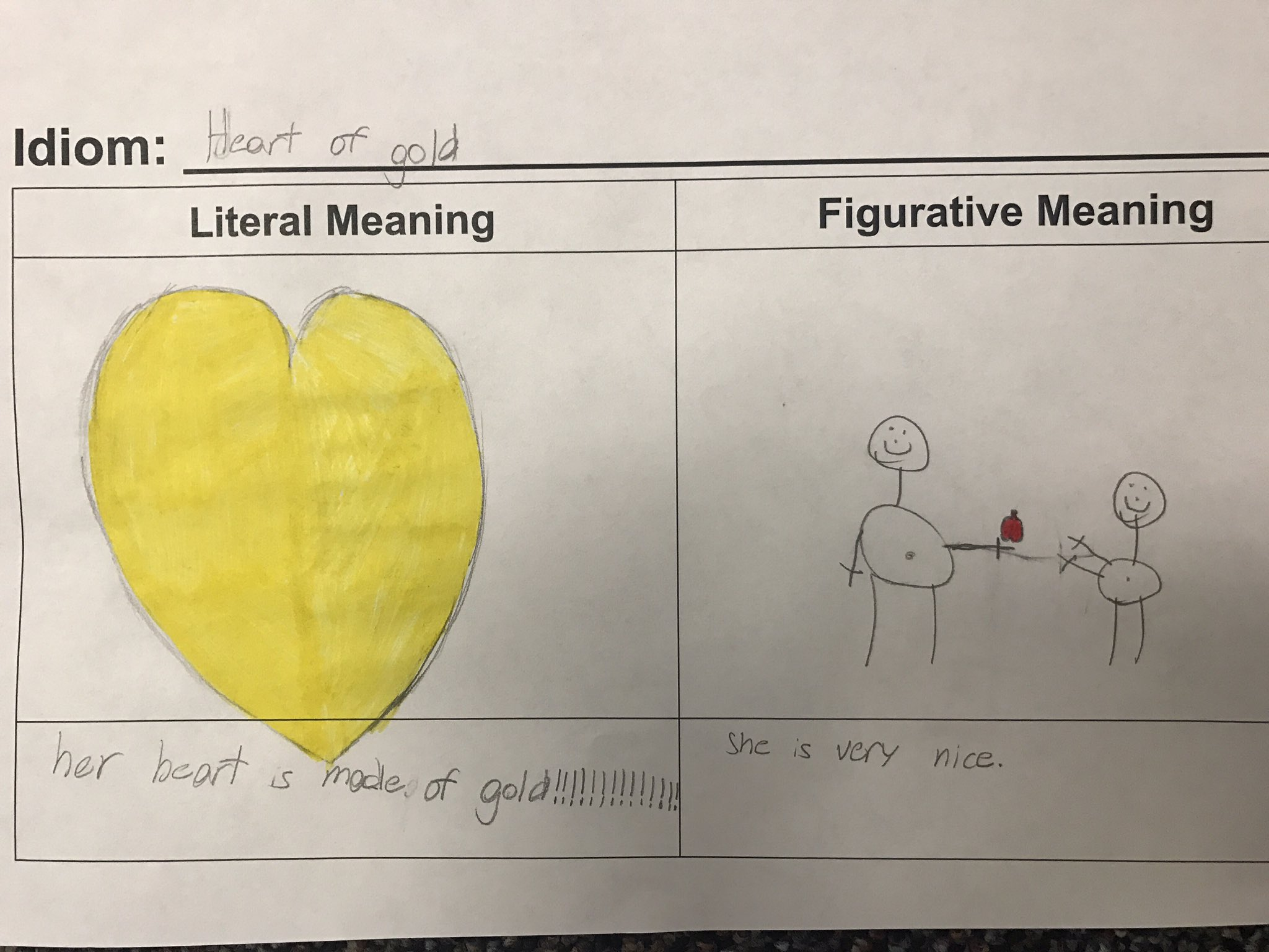 Emily Leininger On Twitter Fun With Idioms Students Became Experts On An Idiom And Shared The Literal And Figurative Meaning With Classmates Literacyd69 Https T Co N0mfkbvbsk