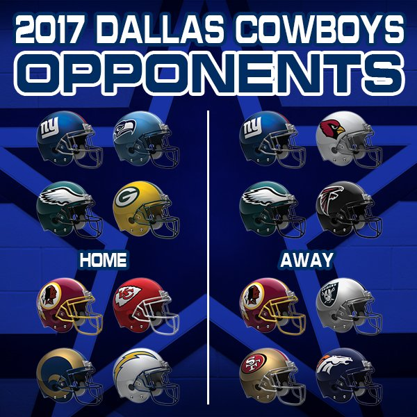 San Diego Chargers Future Opponents: Dallas Cowboys 2017 Schedule