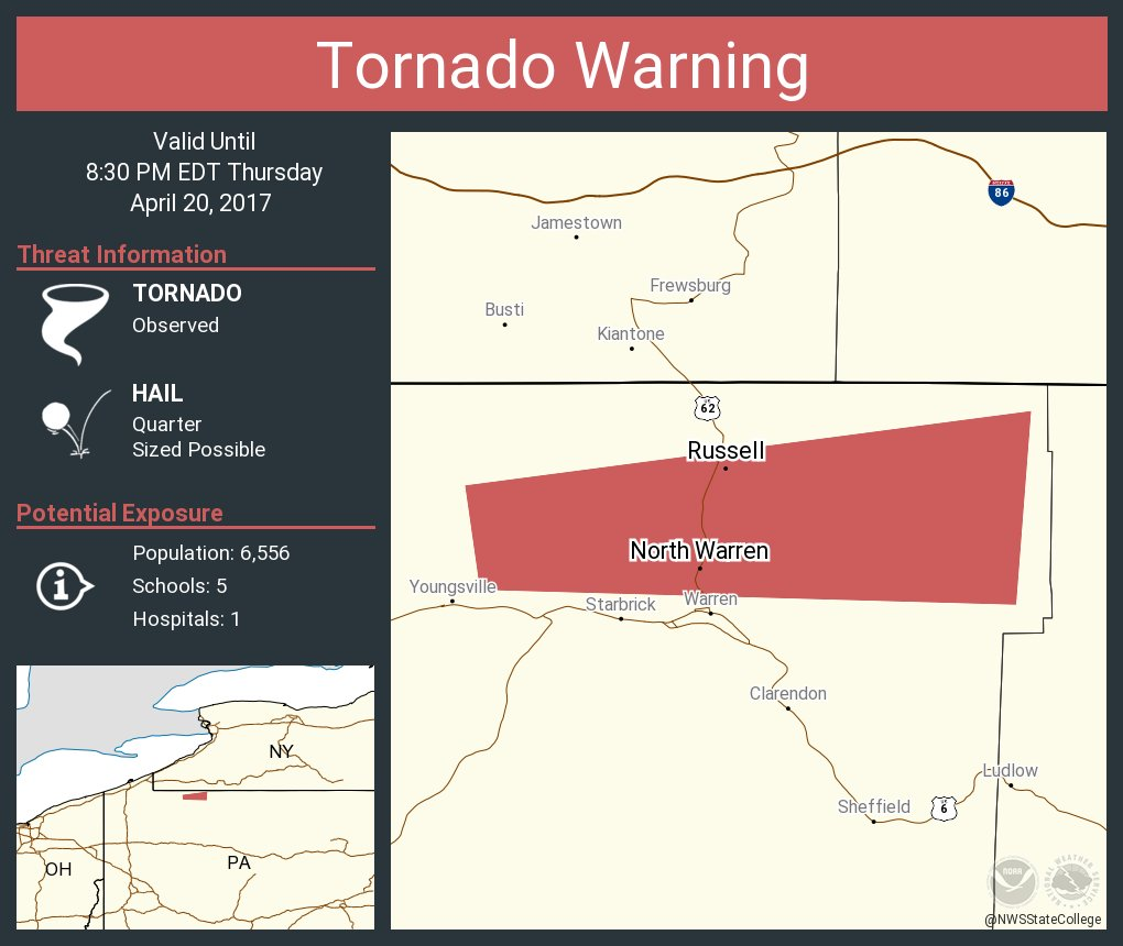 Tornado Warning including North Warren PA, Russell PA until 8:30 PM EDT