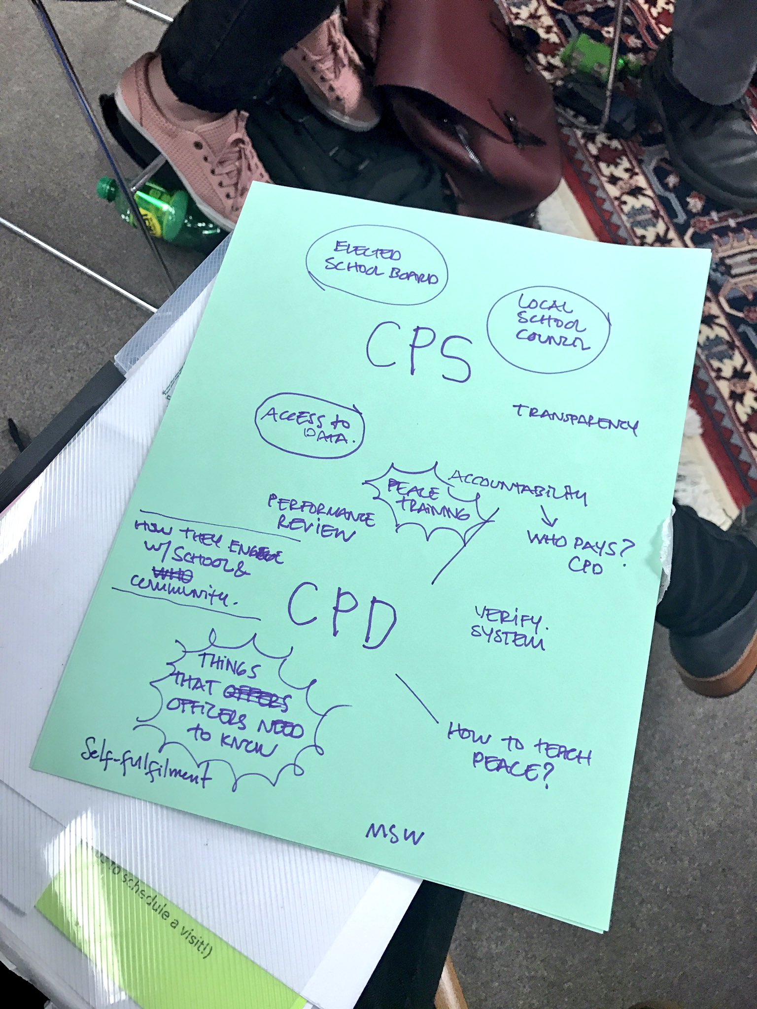 Some groups at the #publicnewsroom are redesigning CPD and CPS relations to inform an MOU. What would you include? https://t.co/ipQShPDkAs