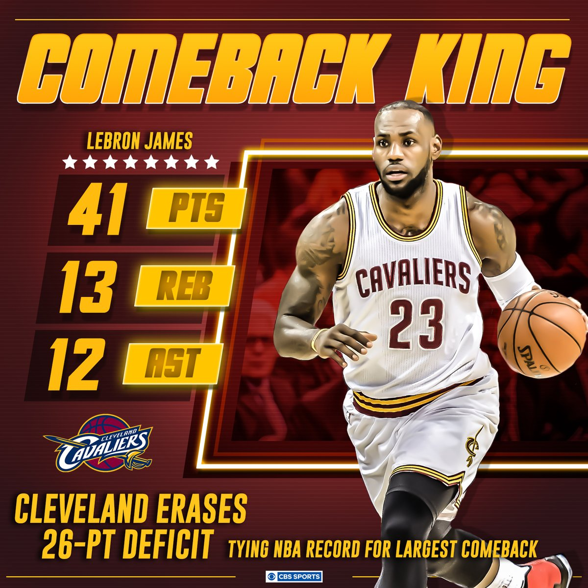 "Cavaliers Nation on Twitter: ""BREAKING: LeBron James (41 ..."