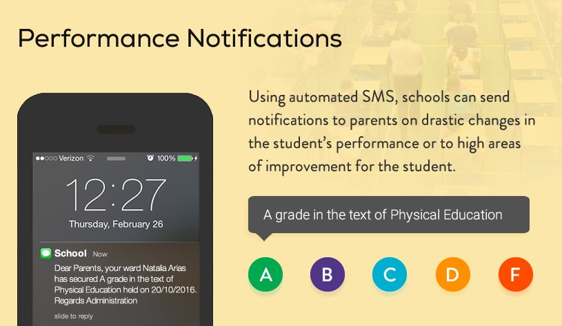 #SMS #2waySMS with #Reson8 about student&#39;s performance and areas of improvement, to keep parents up to date.  https:// goo.gl/mcra7a  &nbsp;   <br>http://pic.twitter.com/slt1H4kBts