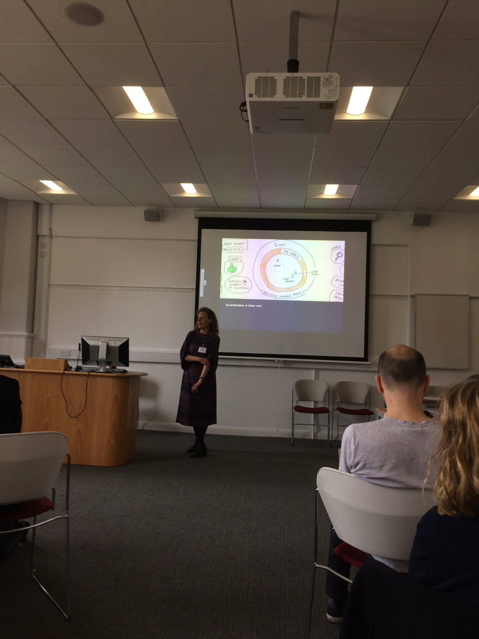 Good talk on Participants, Communities, Audiences and Publics by Helen Graham #dchrn https://t.co/BEFPksW02T