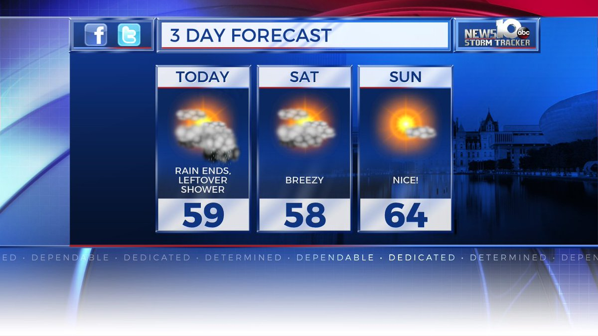 Forecast Today; Mostly Cloudy - Few Leftover Showers (Weather improves this Weekend!)  http:// news10.com/2014/12/05/new s10-storm-tracker-forecast/ &nbsp; …  #WakeUpWith10 #518WX @WTEN<br>http://pic.twitter.com/hI9IwMszVx
