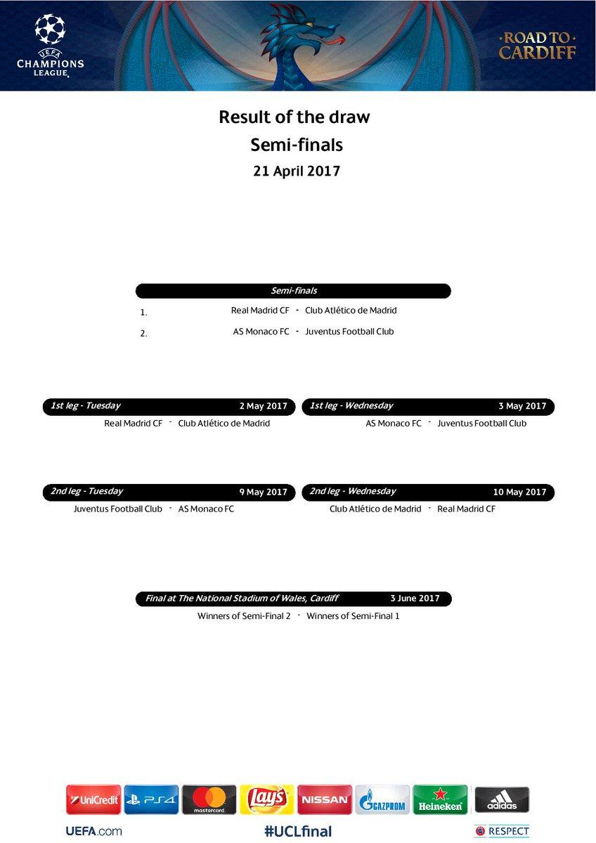 HASIL UNDIAN LIGA CHAMPIONS 2017
