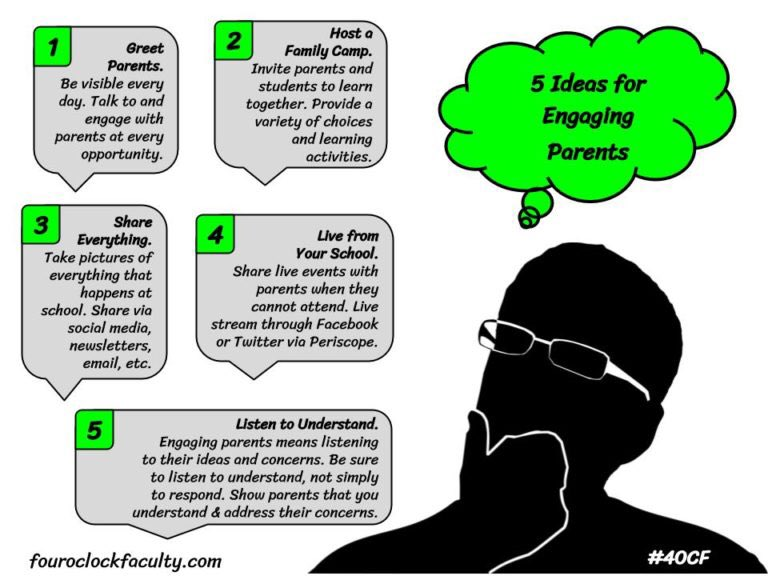 5 Ideas for Engaging Parents https://t.co/QRhQkknHSa #4OCF @Vroom6 @conniehamilton @Dr_LMR @conniehamilton @RiderSchoolofEd @Larryferlazzo https://t.co/owgoSMo54V