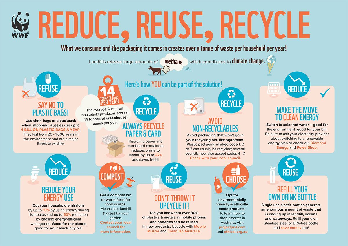 reduse reuse recycle essay Reduce, reuse and recycle (the 3rs)  a little effort is made to reduce the amountof  also little effort is made to reuse or recycle those wastes.