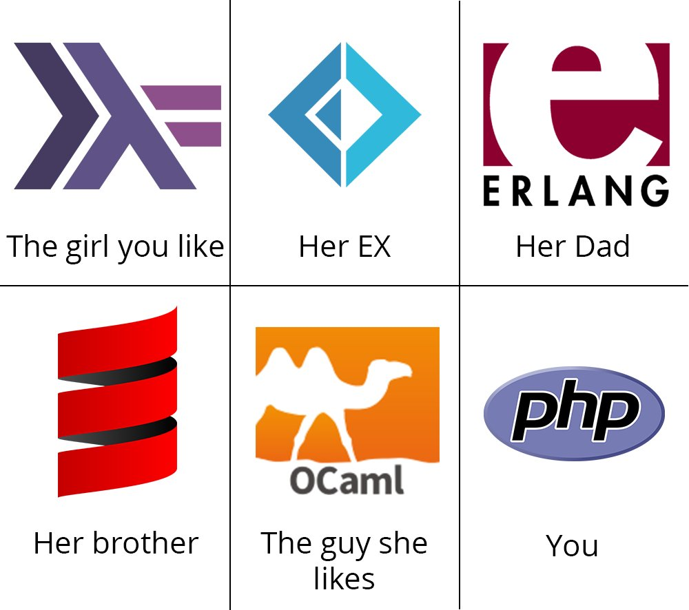 Clearly, Dads know best. Amirite? #Erlang #FridayFeeling #ProgrammerHumor https://t.co/9znTlEYM8Z