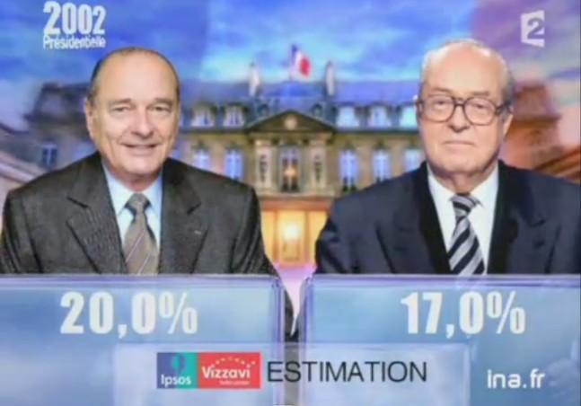 #Elysée2017  #21avril >> Il y a 15 ans, les 2 candidats qualifiés à l'issue du 1er tour n'étaient pas ceux que les sondages annonçaient. pic.twitter.com/VK61LIIYWq