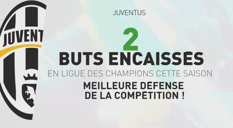 #Alves - #Bonucci - #Chiellini - #Sandro + #Buffon. La meilleure défense de la #UCL, c'est celle-ci  @juventusfc. #JournalduFoot #JUVASM pic.twitter.com/o4v6BhbOsv