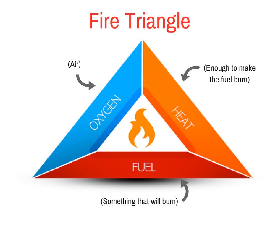 C99FcIuXsAEXXtc richmond hill fire on twitter \