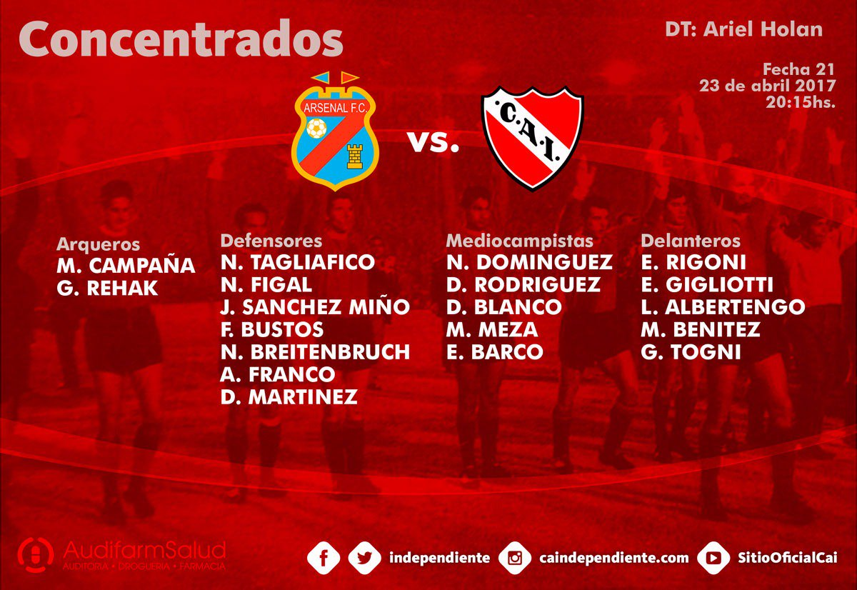 Concentrados ante Arsenal
