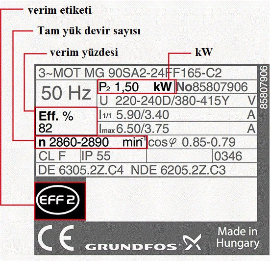 Elektrikport On Twitter Quot Elinizde Bir Motor Var 252 Zerinde