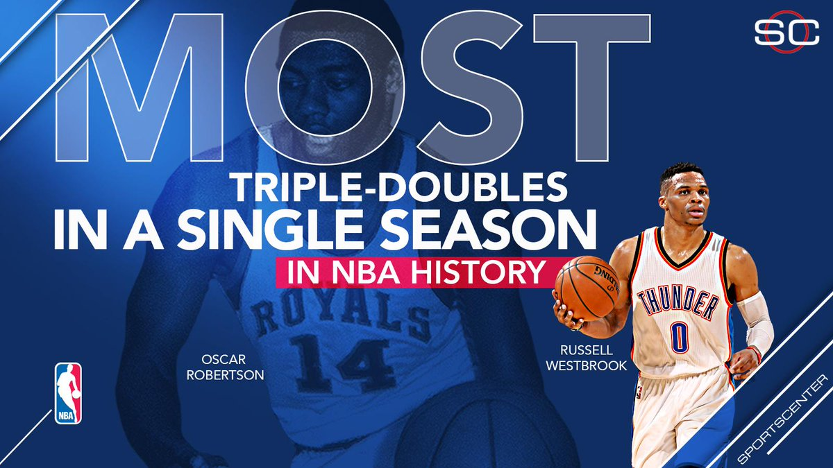 Triple-double No. 42!  Russell Westbrook rewrites the record books!