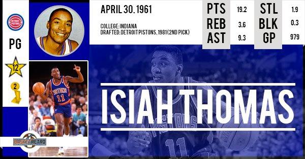 Happy Birthday Isiah Thomas