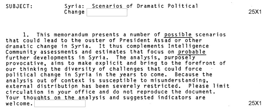 Full CIA doc: Scenarios for ousting Assad -- found in recently uploaded CREST database (1986) https://t.co/TTOtsQKEnV