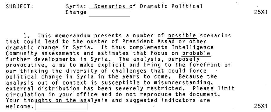 Full CIA doc: Scenarios for ousting Assad -- found in recently uploaded CREST database (1986) https://t.co/TTOtsQKEnV