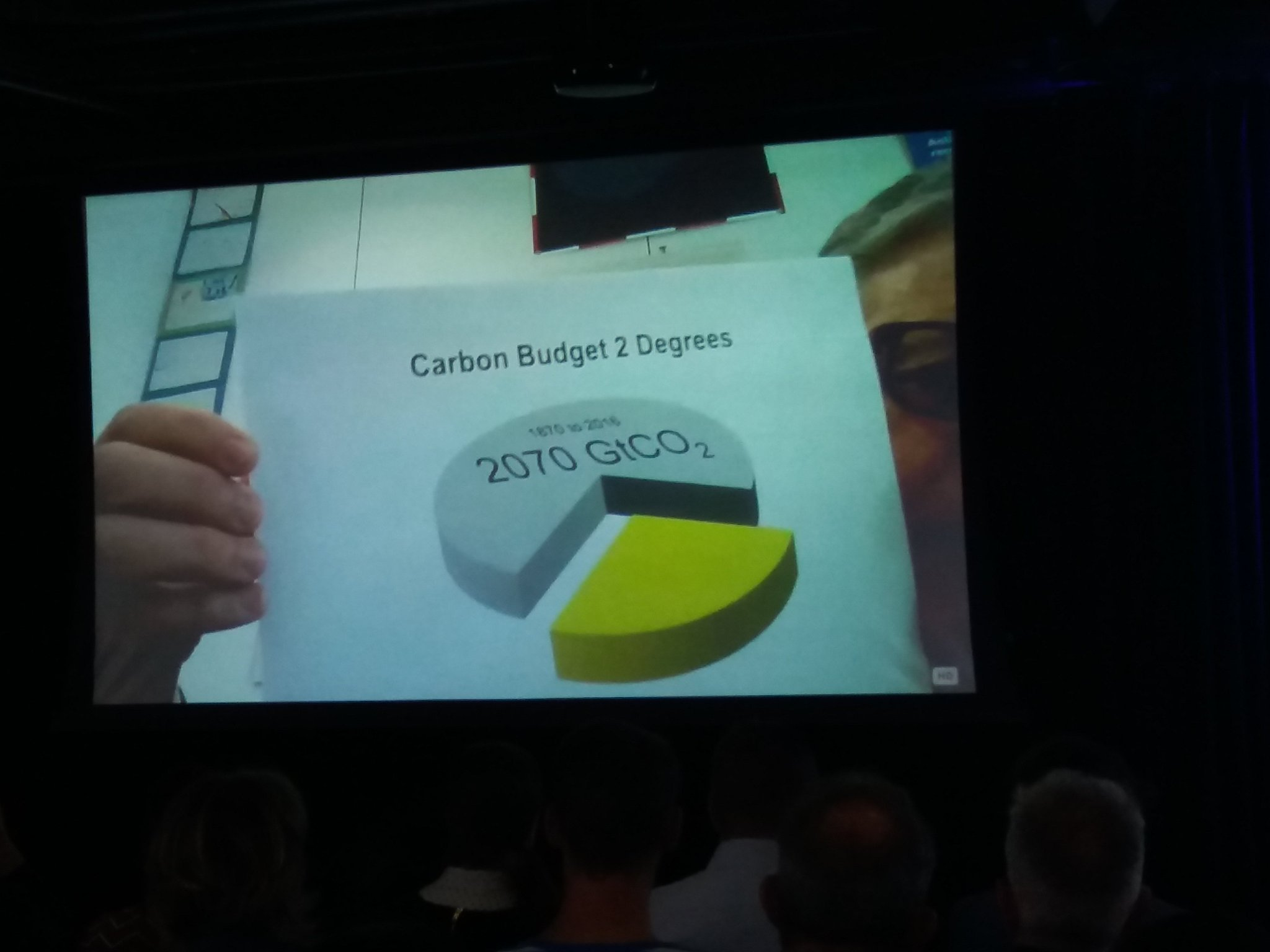 Our carbon budget is running out. @IPCC_CH director shows a picture worth a thousand words. #2020dontbelate https://t.co/RnVUZDbV2Z