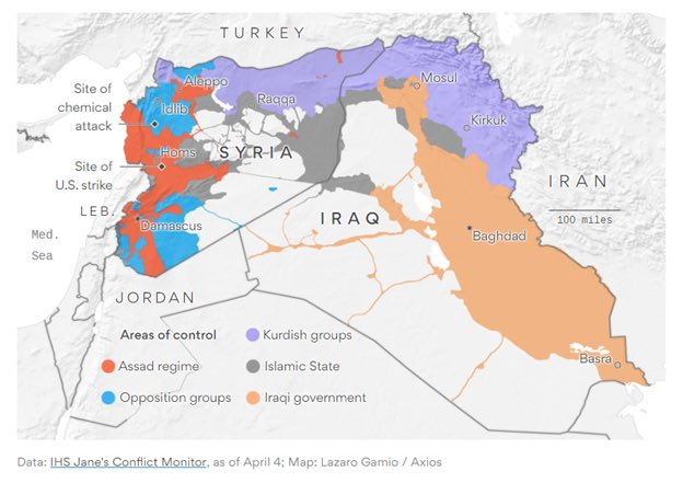 Who controls what in Syria & Iraq. Not pictured for simplicity:  US Russia Iran Turkey Saudi Arabia Freedonia