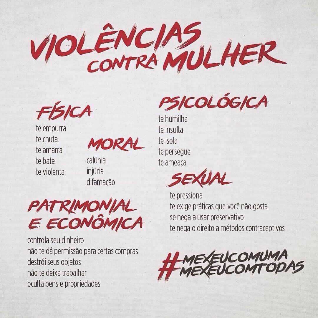 Toda e qualquer violência física e psicológica contra a mulher deve, sim, ser repudiada. Não devemos pensar apenas em socos, tapas e chutes.