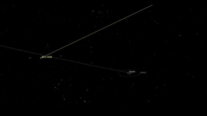 asteroid 2014 ttx - 810×455