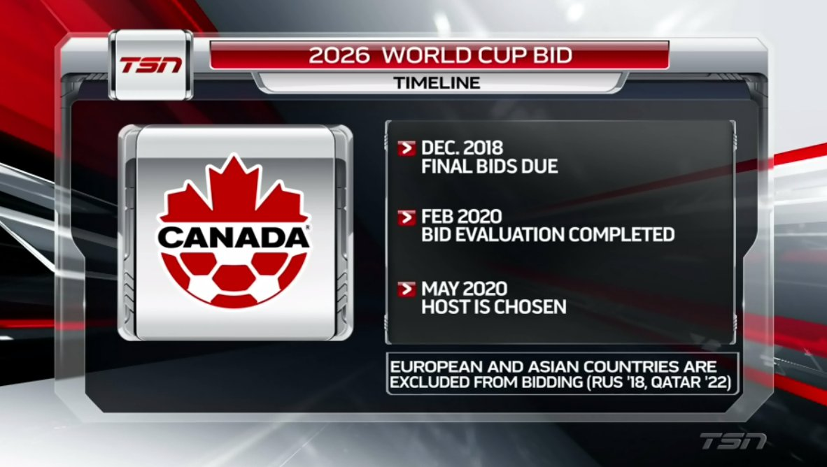 Tsn World Cup 2020.Tsn On Twitter Canada Usa Mexico To Present Bid To Co