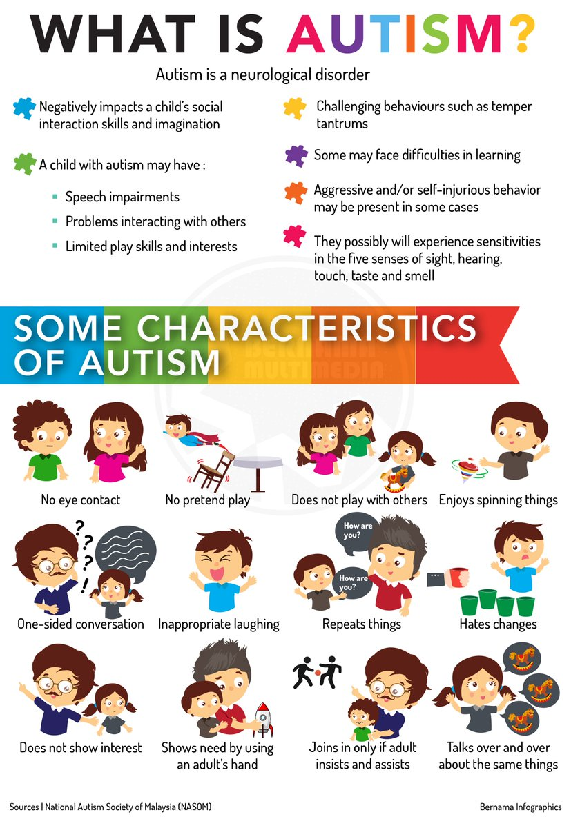 definition of autism Autism: a spectrum of neuropsychiatric disorders characterized by deficits in  social interaction and communication, and unusual and repetitive behavior  some.