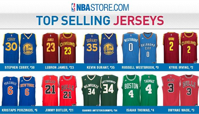 huge discount 50638 5b178 NBA Store on Twitter: